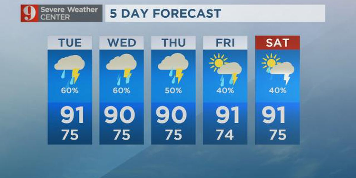 Get your umbrellas out, afternoon showers expected for Sunday