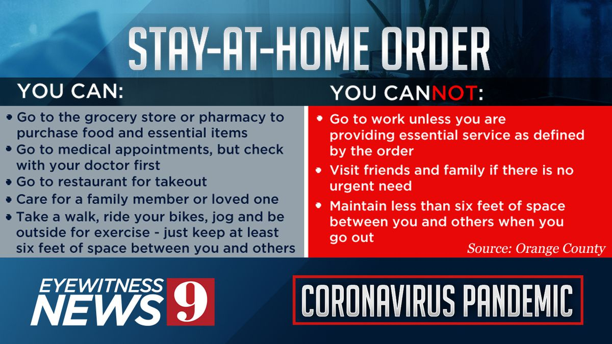 Gov Desantis Statewide Stay At Home Order Set To Take Effect Friday In Effort To Help Curb Spread Of Covid 19