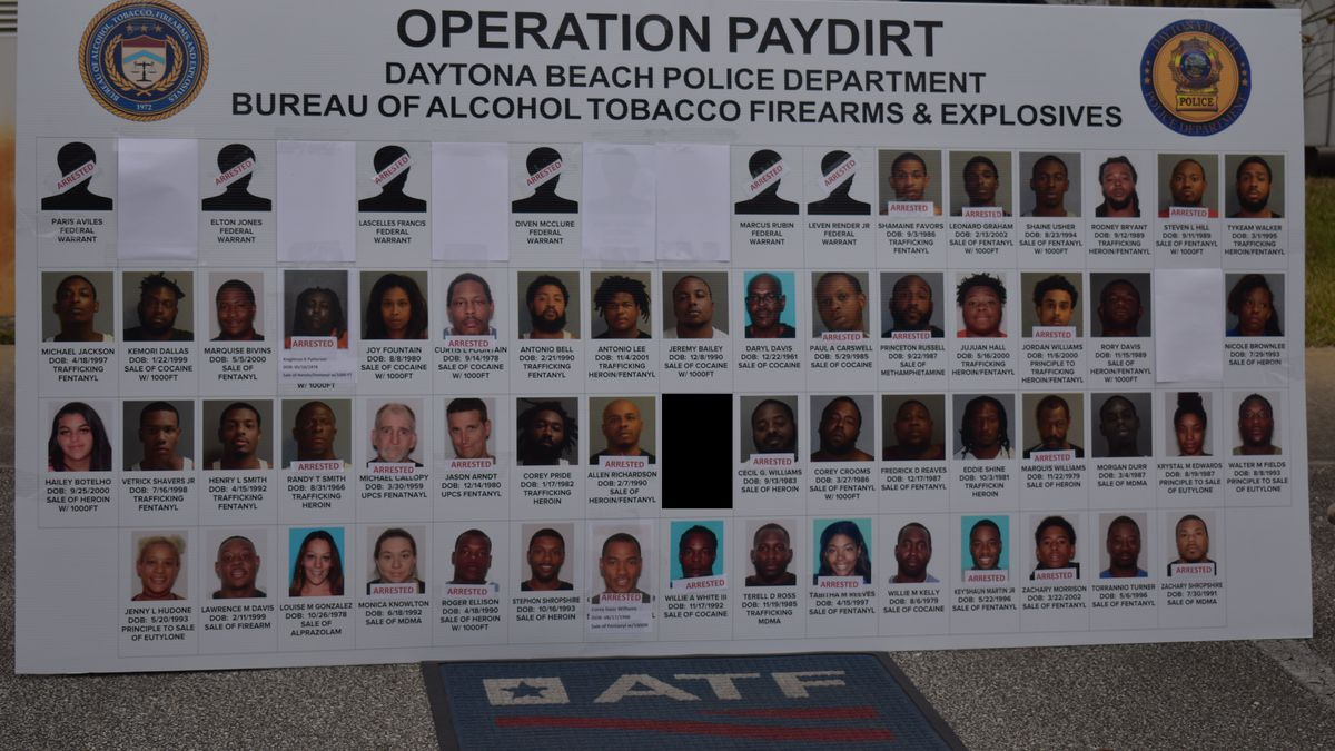 Operation 'Pay Dirt': 30 arrested in Volusia County on drug, gun charges