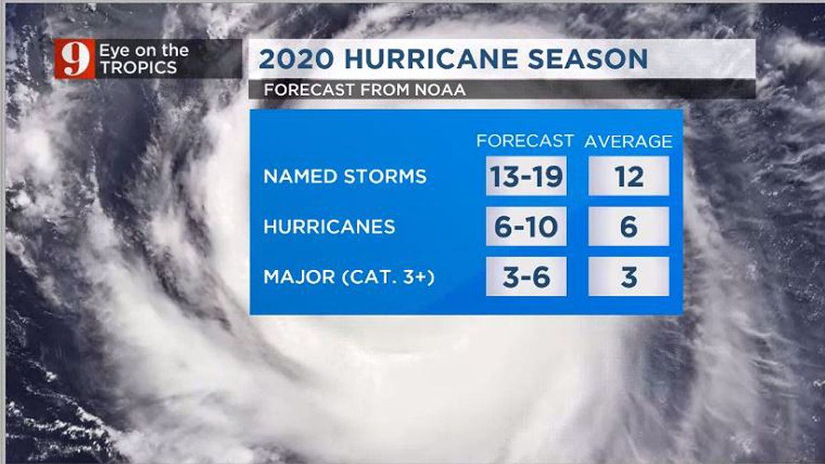 Forecasters highly confident about an active 2020 Hurricane Season