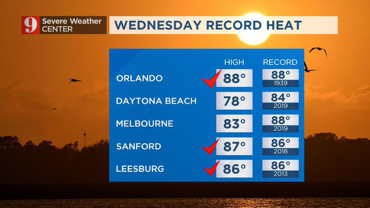 Steamy, patchy fog overnight; more heat records possibly on Thursday