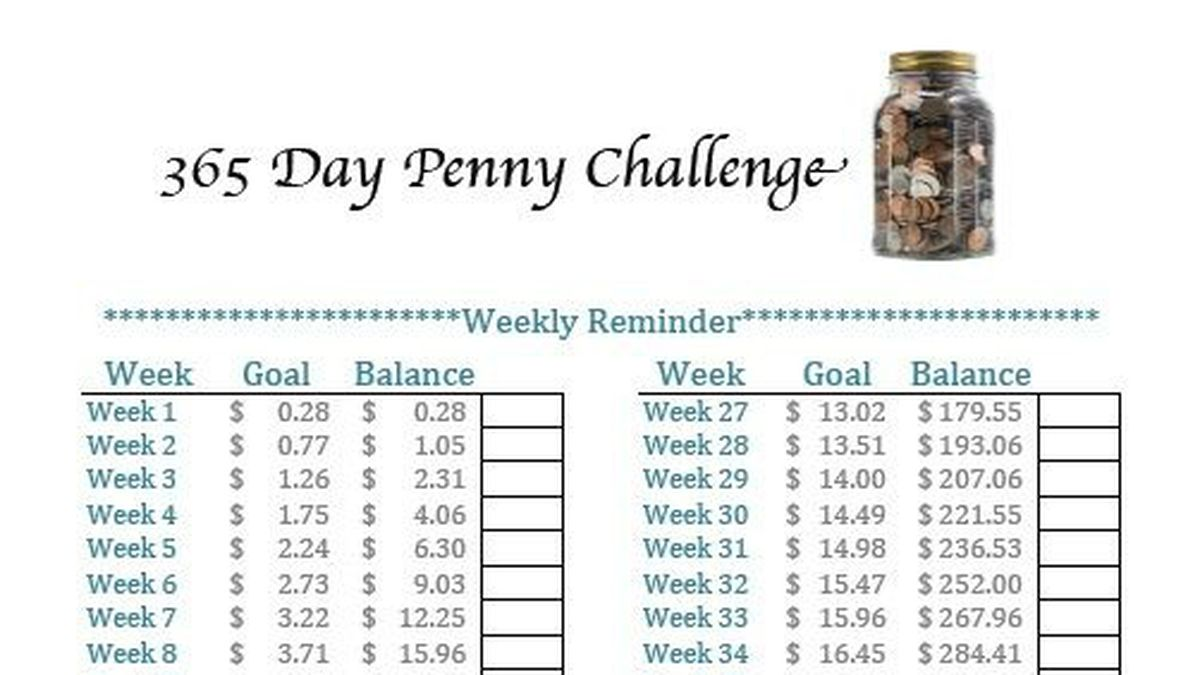 Save Nearly 700 This Year Using Couch Change With The Penny Challenge