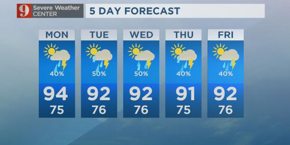 Heat advisory in place for Central Florida