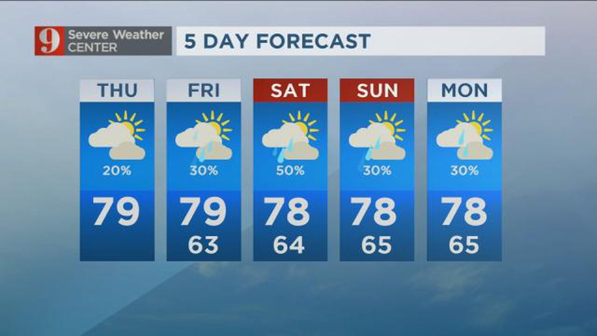 Chances of rain rises as weekend approaches