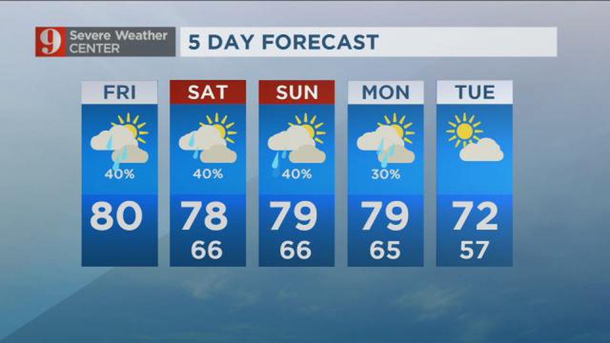 Warm, wet pattern continues across Central Florida