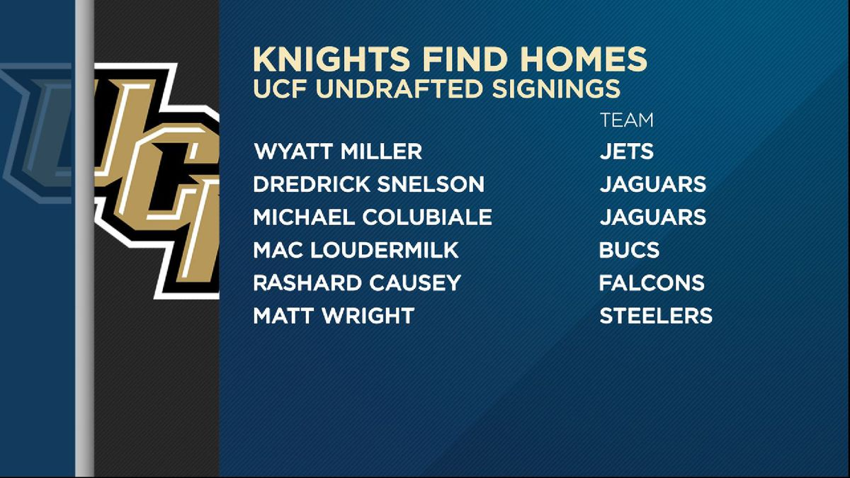 Six former UCF football players heading to the NFL as undrafted free agents