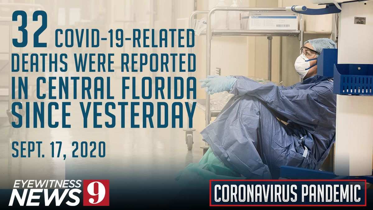 Florida reports 147 coronavirus-related deaths, more than 3K new cases
