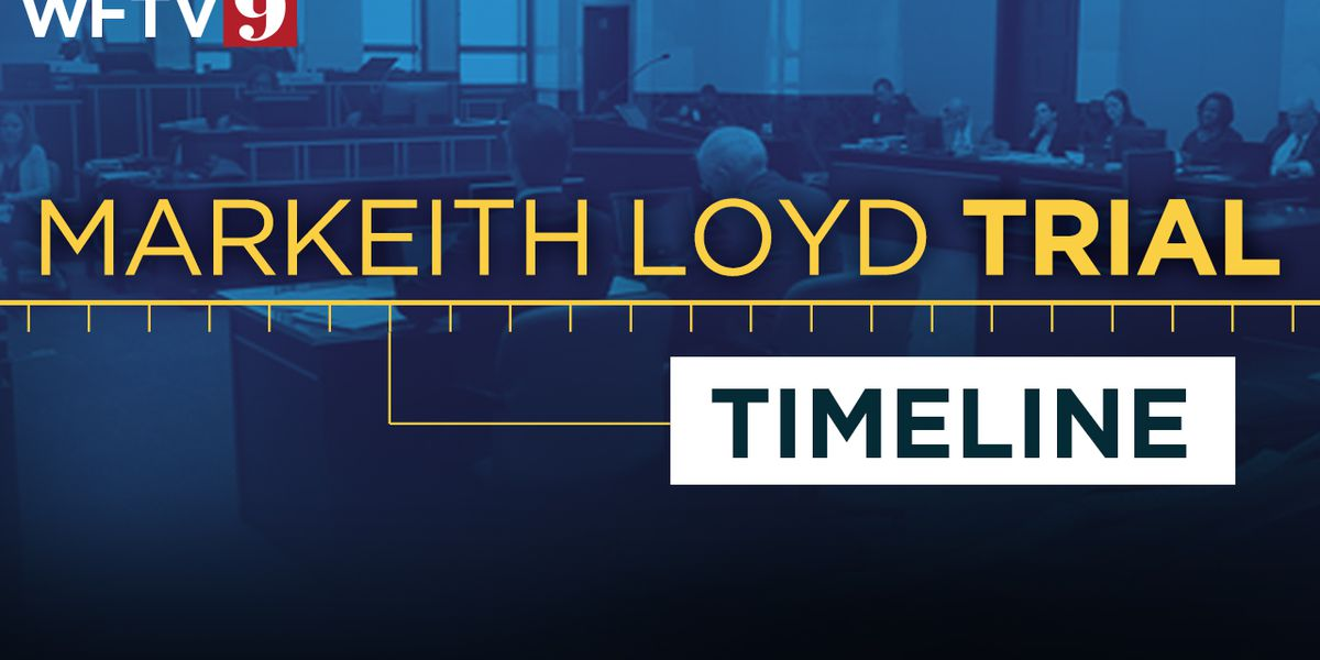 A timeline of the Markeith Loyd cases