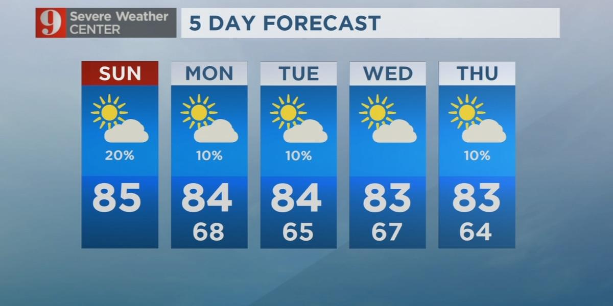 Near record heat across Central Florida